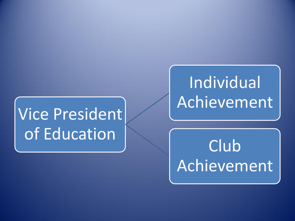 Vice President of Education Individual Achievem...