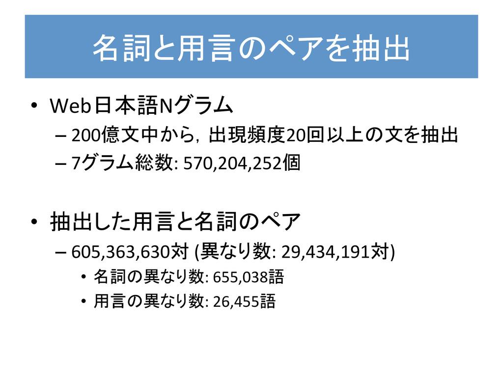 名詞と用言のペアを抽出 • Web日本語Nグラム  –200億文中から,出現頻度...