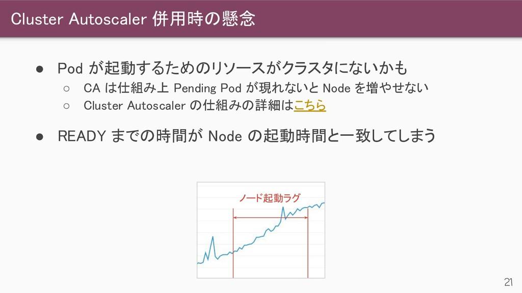 Cluster Autoscaler 併用時の懸念 21 ● Pod が起動するためのリソー...