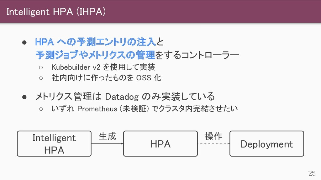 Intelligent HPA (IHPA) 25 ● HPA への予測エントリの注入と ...