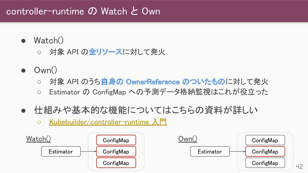 controller-runtime の Watch と Own