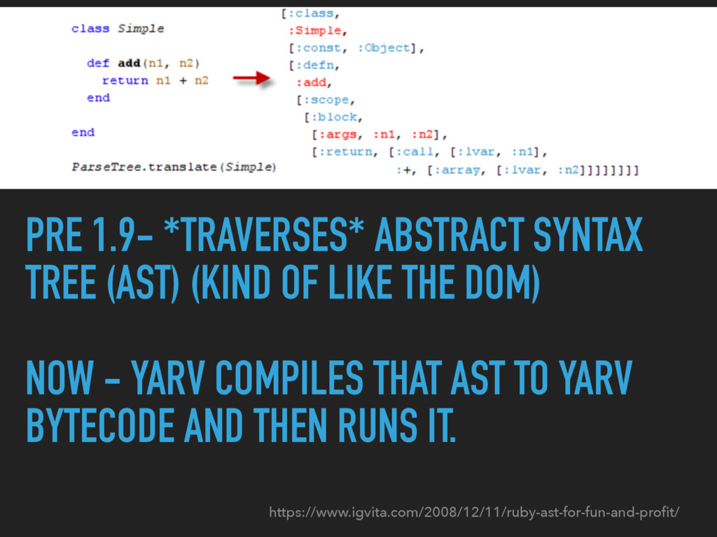 PRE 1.9- *TRAVERSES* ABSTRACT SYNTAX TREE (AST)...