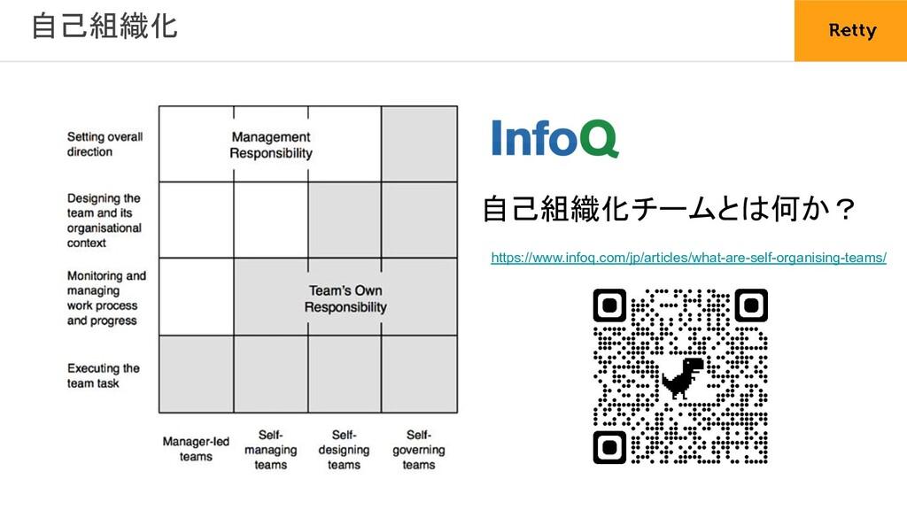 自己組織化 自己組織化チームとは何か? https://www.infoq.com/jp/a...