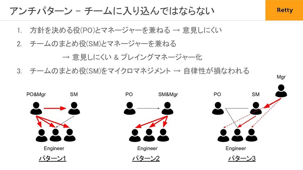 アンチパターン - チームに入り込んではならない 1. 方針を決める役(PO)とマネージャー...