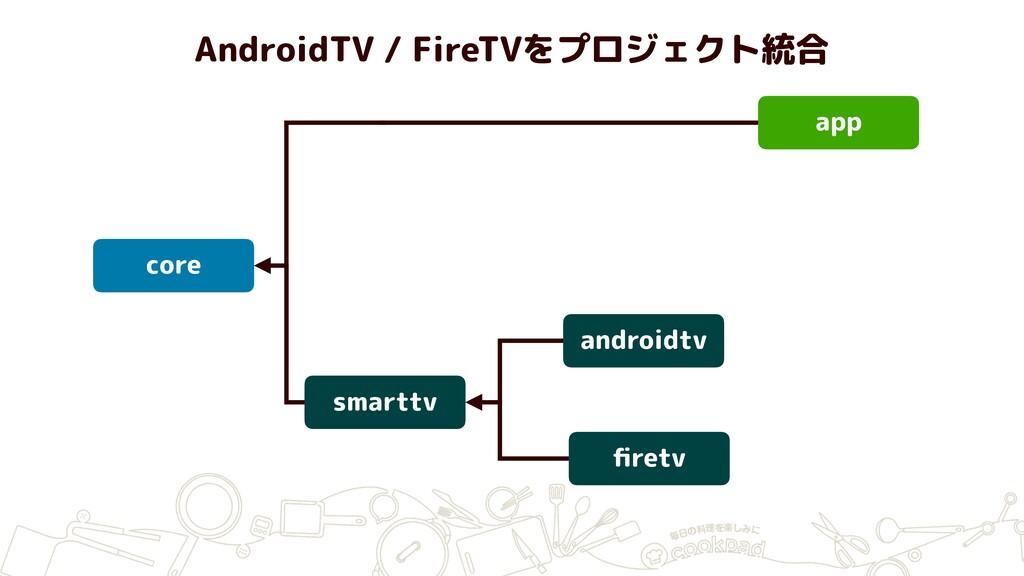 core smarttv app androidtv firetv AndroidTV / Fi...
