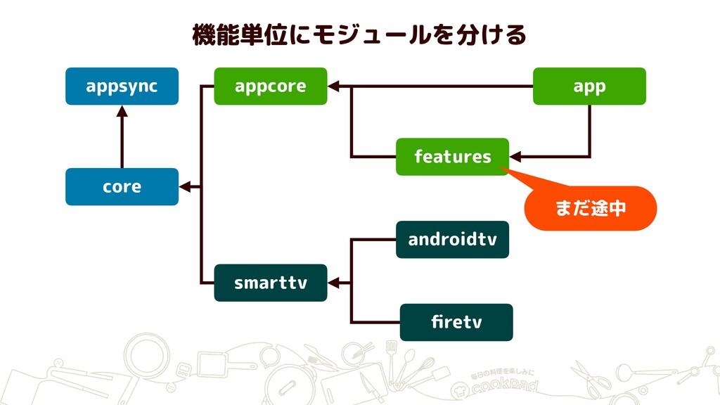 core smarttv appcore app androidtv firetv featur...