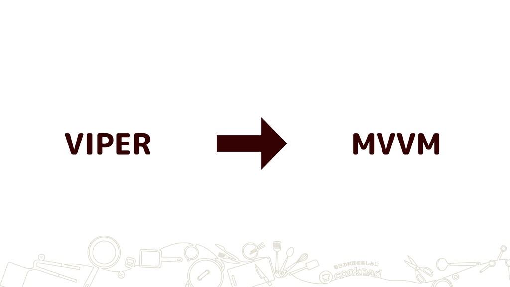 VIPER MVVM