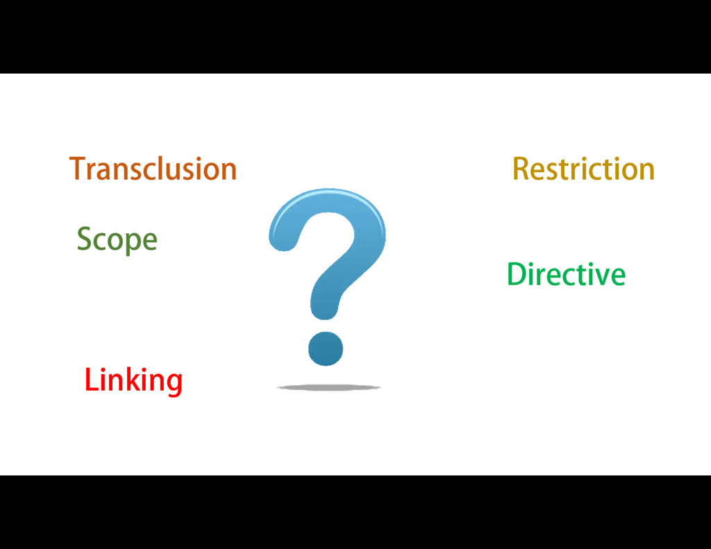 Transclusion Restriction Scope Directive Linking