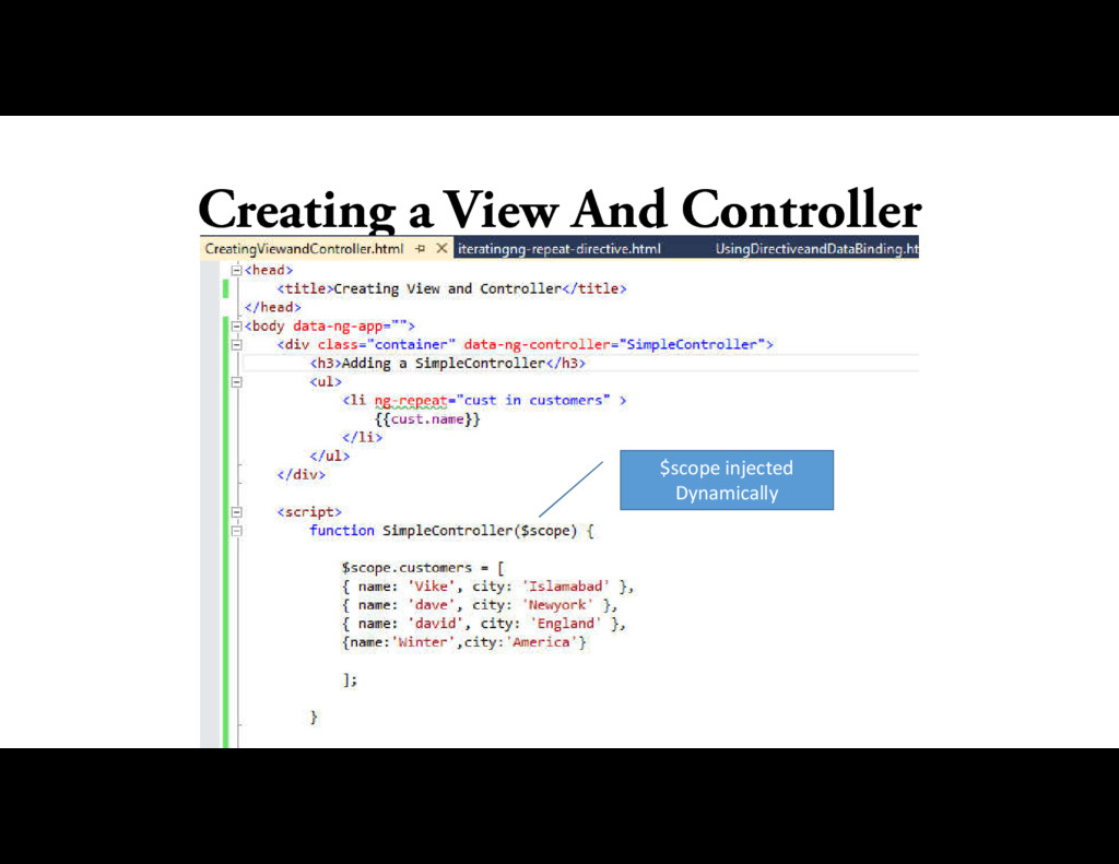 Creating a View And Controller $scope injected ...