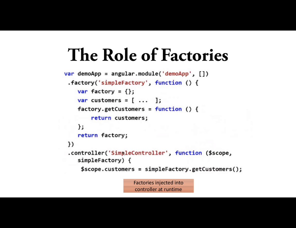 The Role of Factories Factories injected into c...