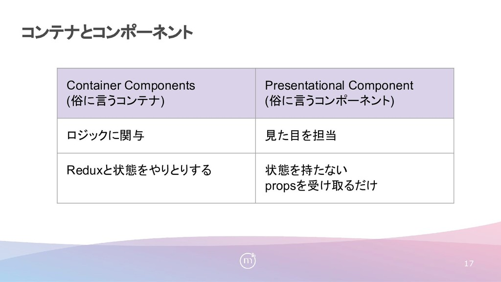 17 Container Components (俗に言うコンテナ) Presentation...
