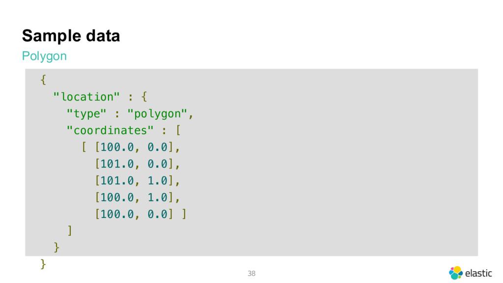 "Sample data Polygon 38 { ""location"" : { ""type"" ..."