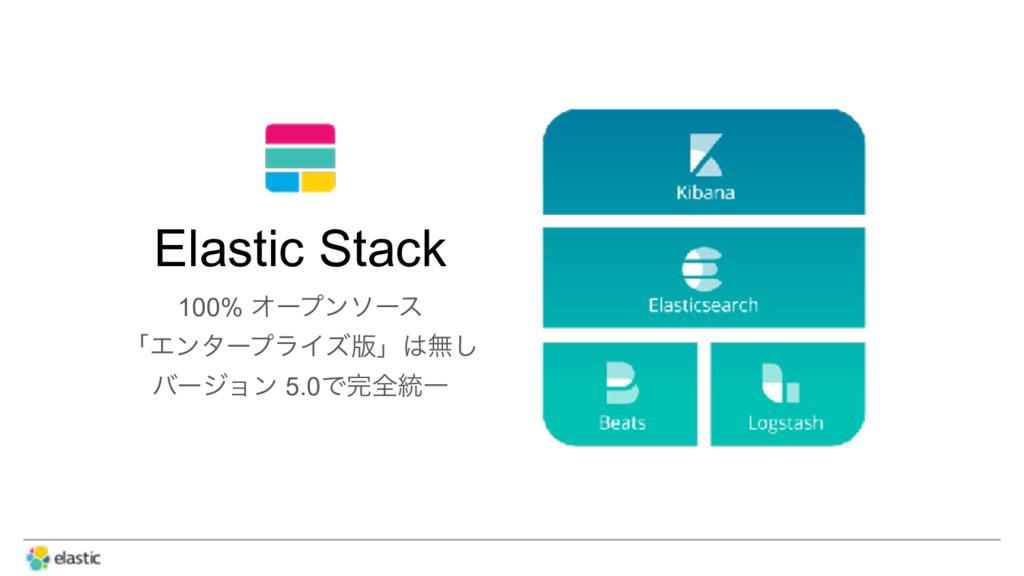 6 Elastic Stack 100% Φʔϓϯιʔε ʮΤϯλʔϓϥΠζ൛ʯແ͠ όʔδ...