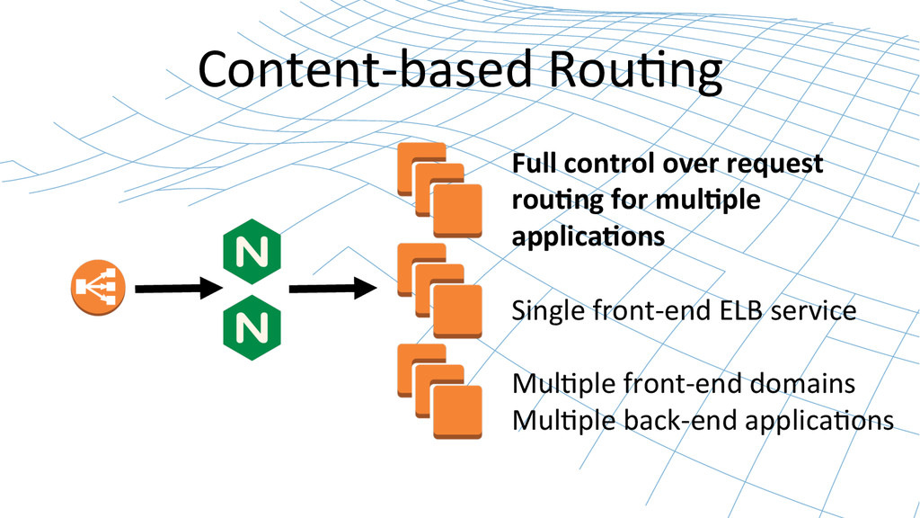 Content-‐based Rou)ng  Full control...