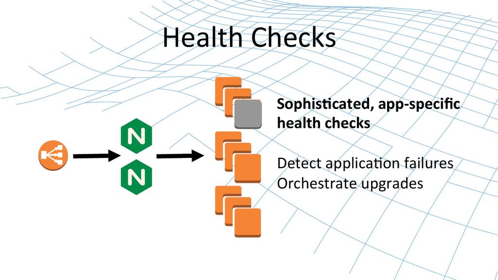Health Checks  SophisCcated, app-‐spe...