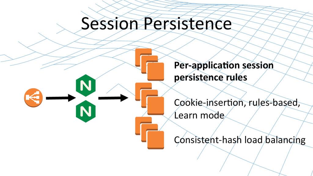 Session Persistence  Per-‐applicaCon ...