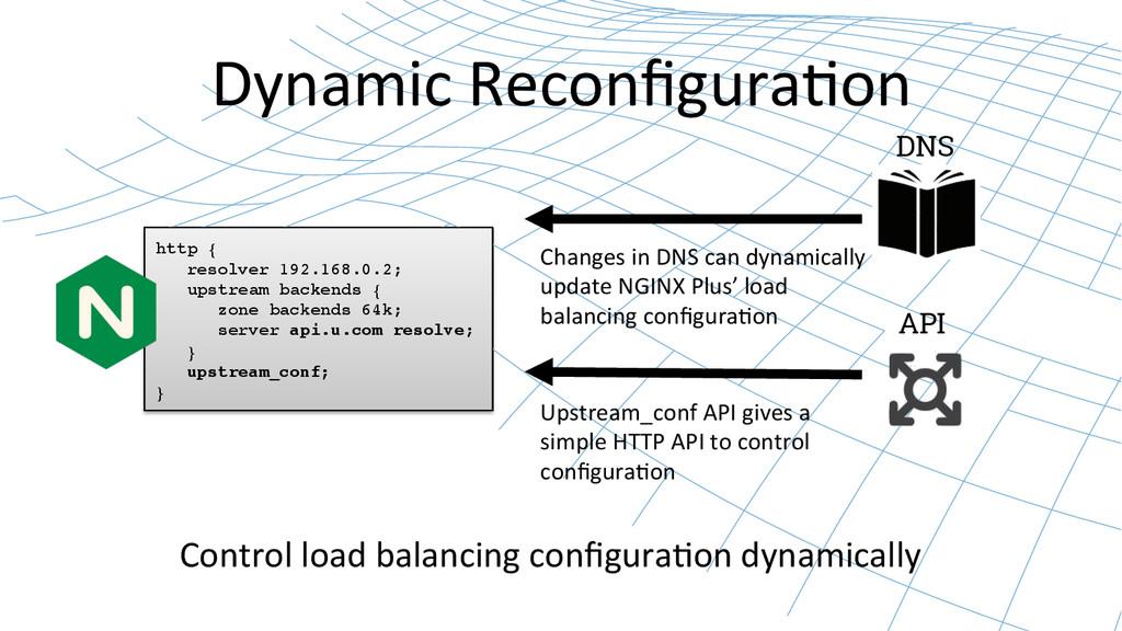 Dynamic Reconfigura)on  Control load ...