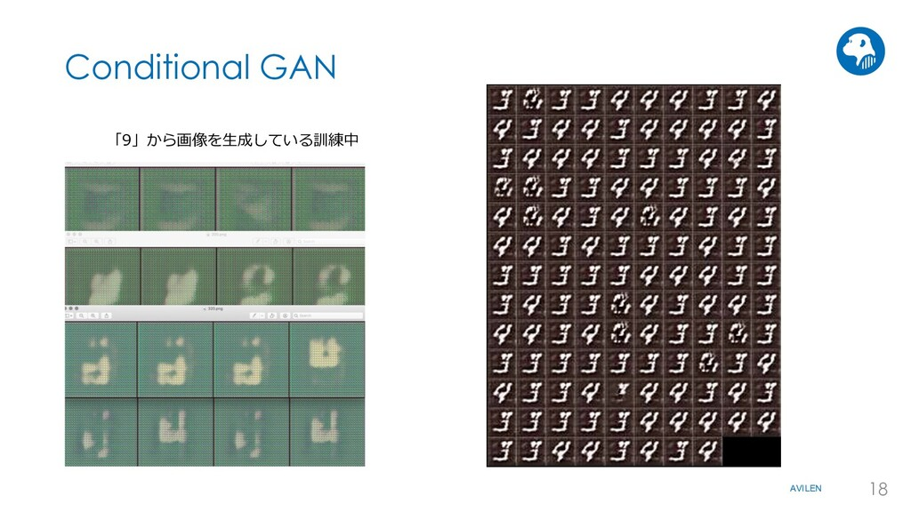 AVILEN 18 Conditional GAN 「9」から画像を⽣成している訓練中