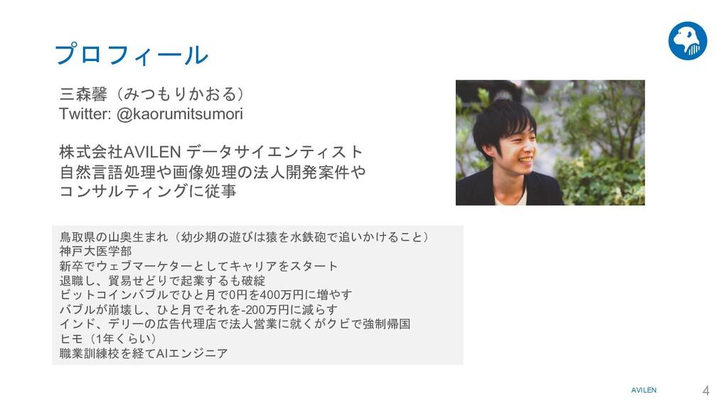 AVILEN 4 プロフィール 三森馨(みつもりかおる) Twitter: @kaorumit...