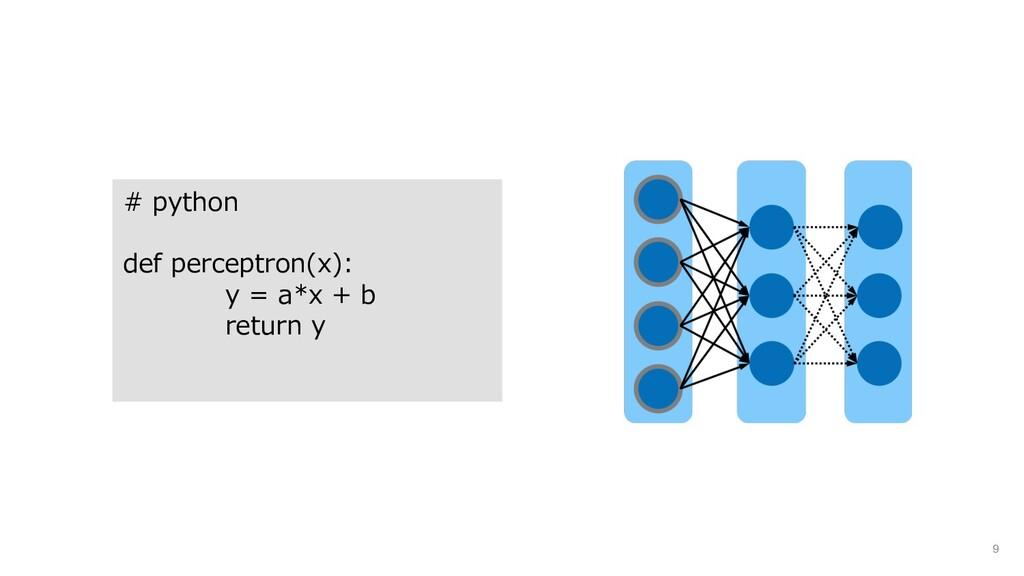 9 # python def perceptron(x): y = a*x + b retur...