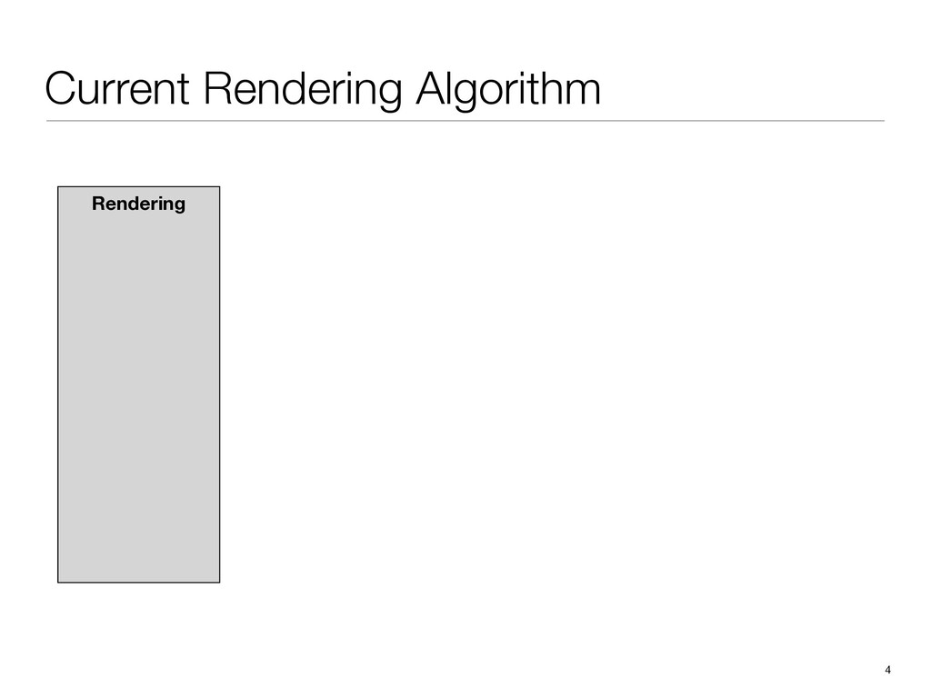Rendering 4 Current Rendering Algorithm