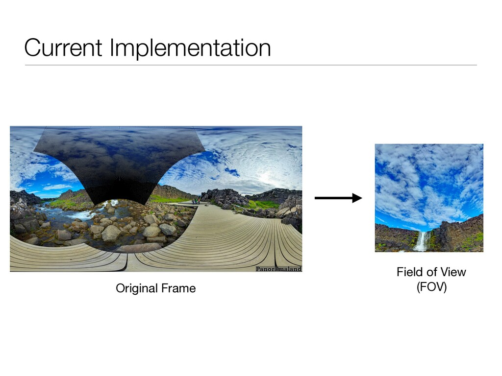 Current Implementation Field of View  (FOV) Ori...