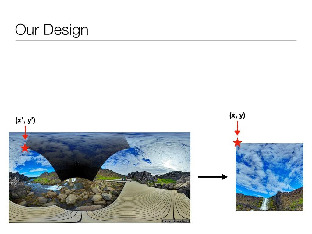 Our Design (x', y') (x, y)