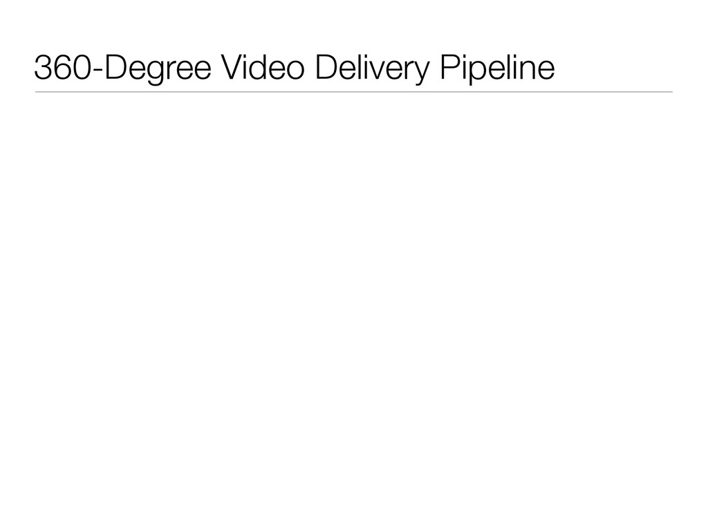 360-Degree Video Delivery Pipeline