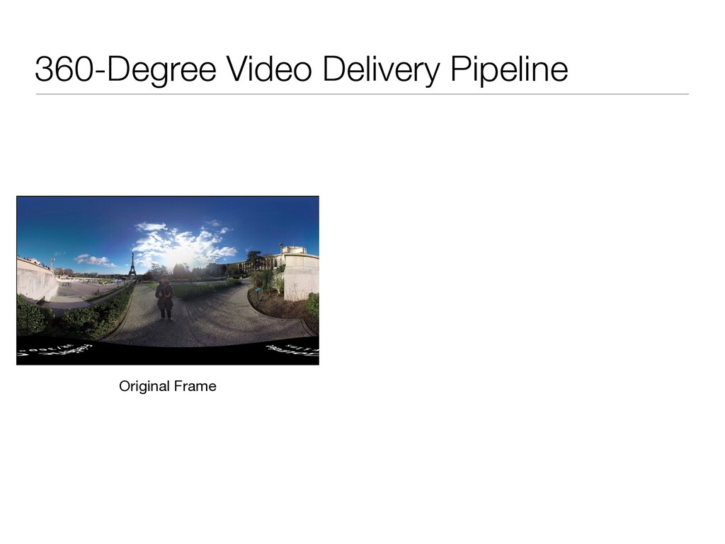 360-Degree Video Delivery Pipeline Original Fra...