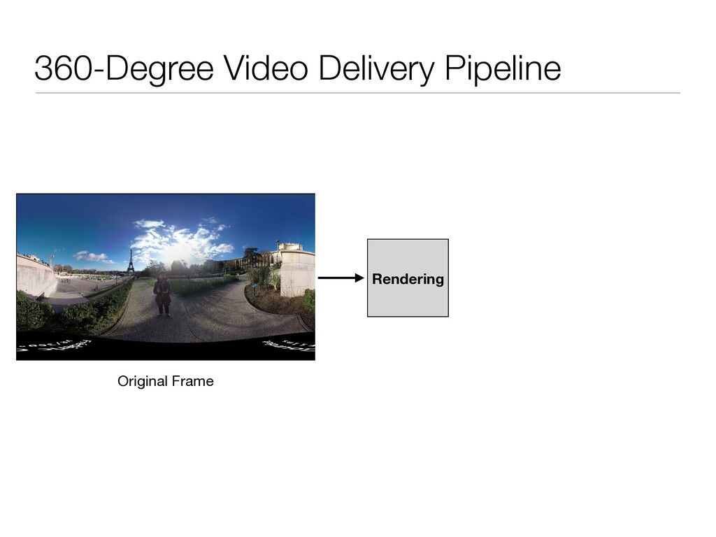 360-Degree Video Delivery Pipeline Rendering Or...