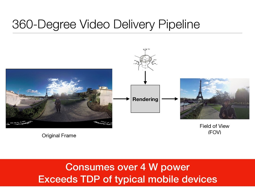 360-Degree Video Delivery Pipeline Rendering Fi...