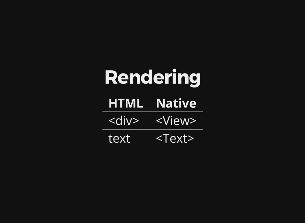 Rendering HTML Native <div> <View> text <Text>