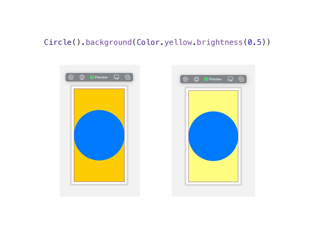 Circle().background(Color.yellow.brightness(0.5...