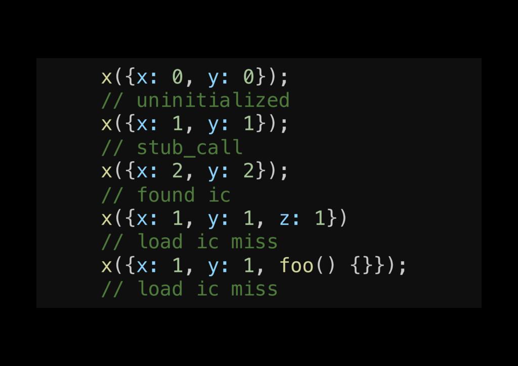 x({x: 0, y: 0});! // uninitialized! x({x: 1, y:...