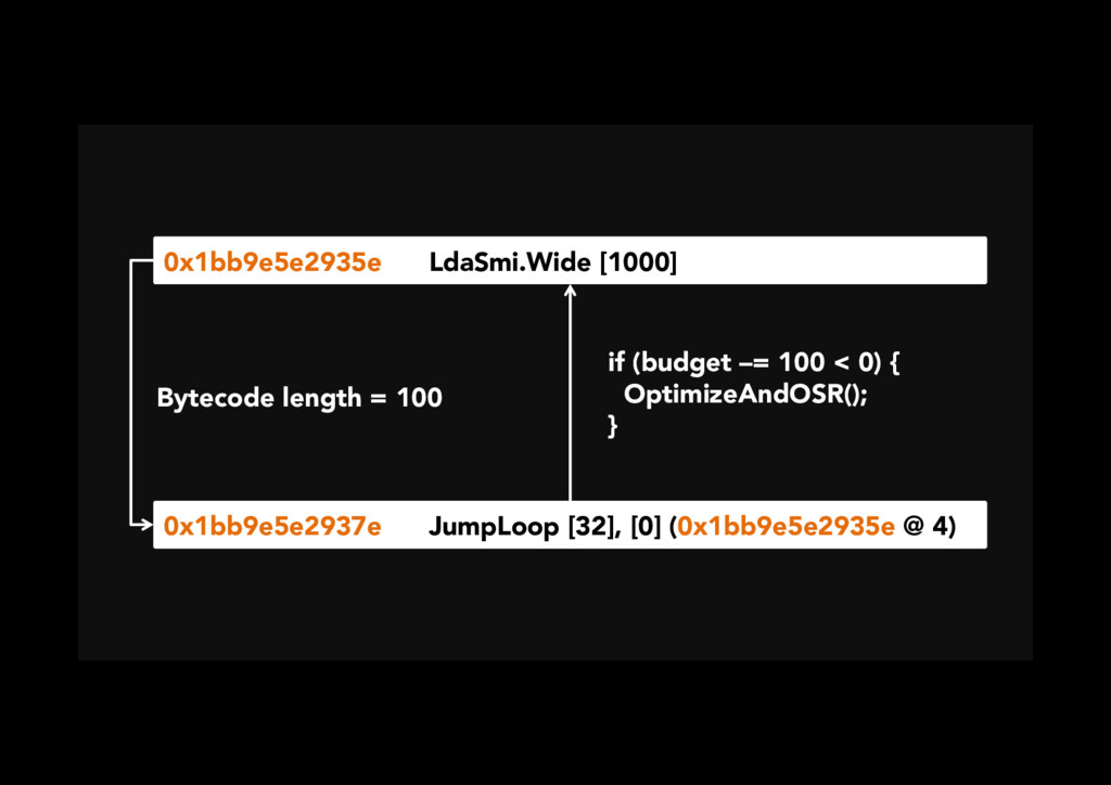 0x1bb9e5e2935e LdaSmi.Wide [1000] 0x1bb9e5e2937...