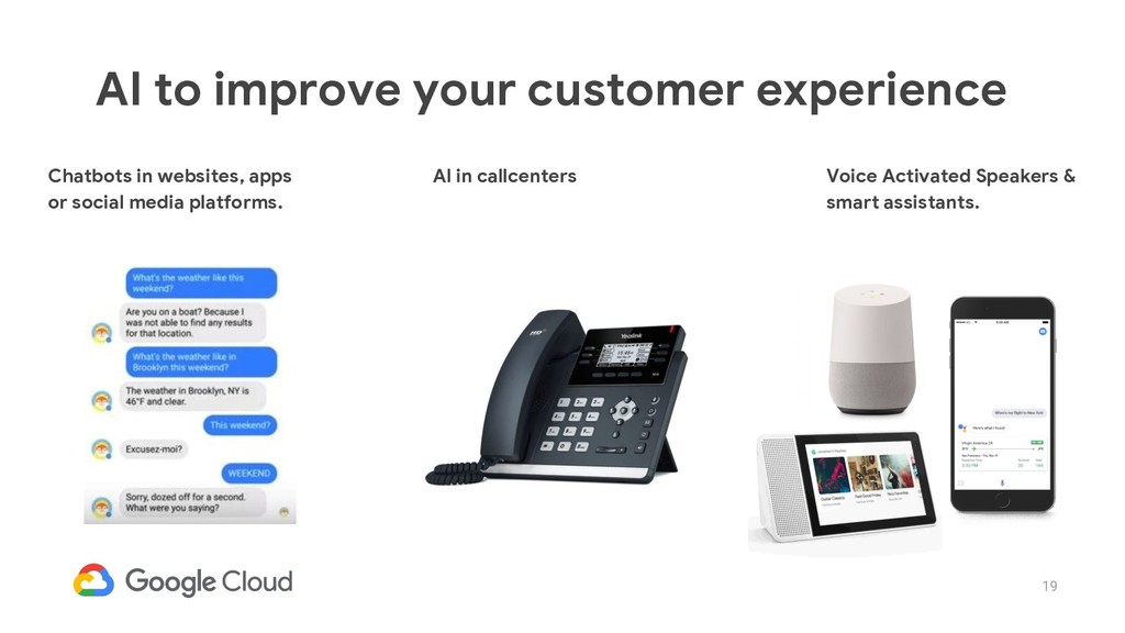 19 AI to improve your customer experience Voice...
