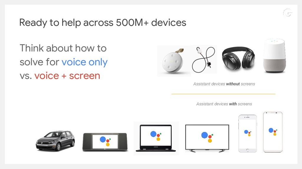 Ready to help across 500M+ devices Think about ...