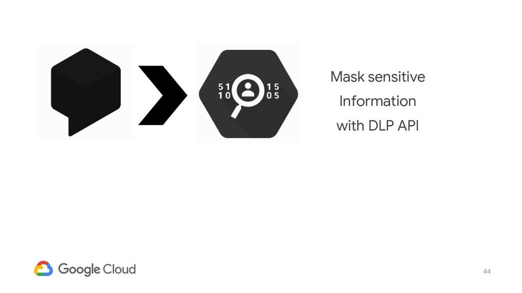 44 Mask sensitive Information with DLP API
