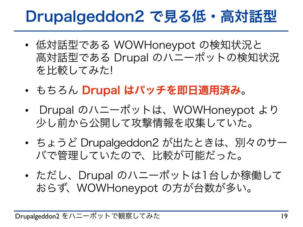 Drupalgeddon2 ΛϋχʔϙοτͰ؍ͯ͠Έͨ %SVQBMHFEEPOͰݟΔ...