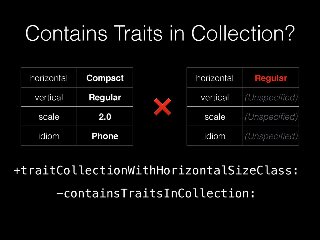 Contains Traits in Collection? horizontal Compa...