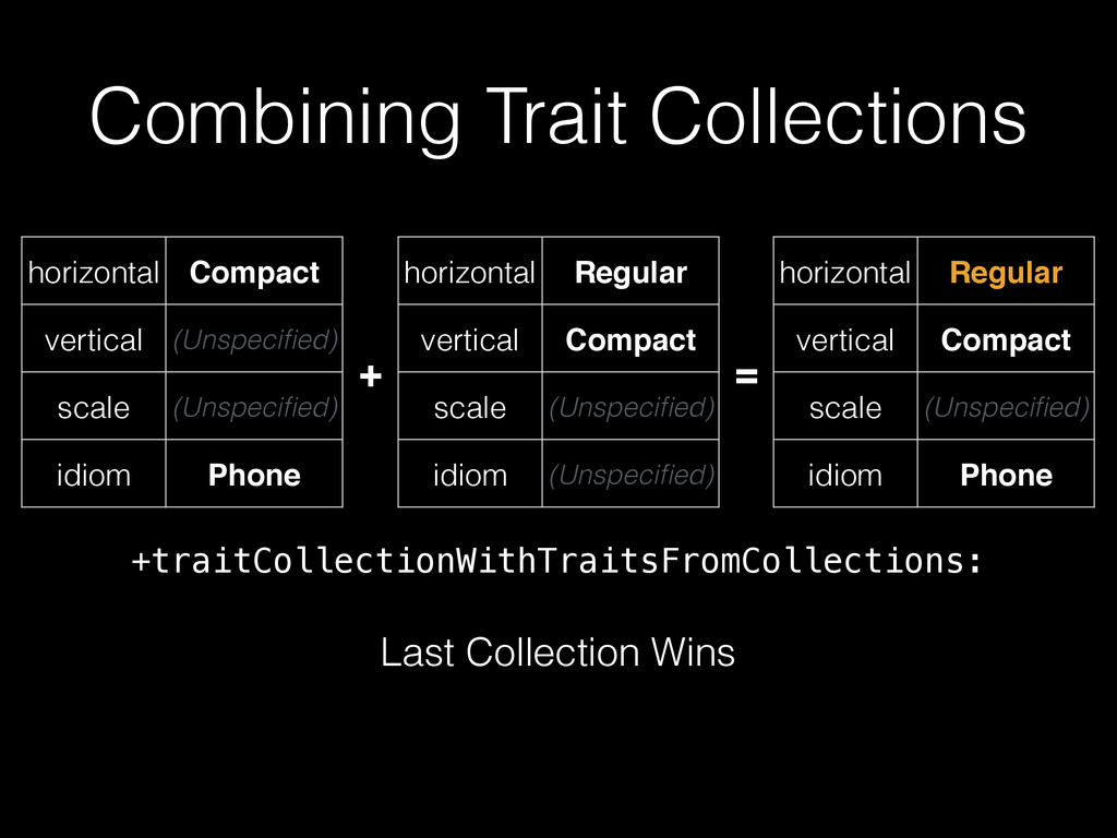 Combining Trait Collections horizontal Compact ...