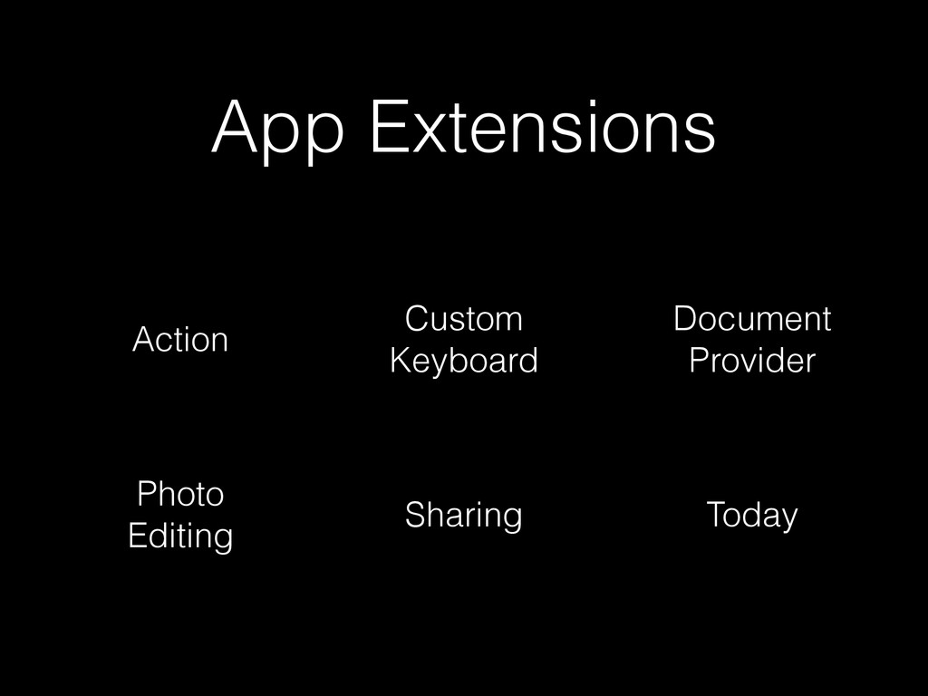 App Extensions Action Custom Keyboard Document...