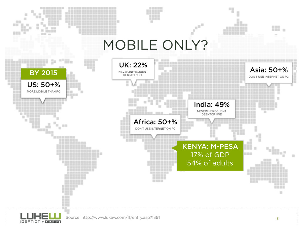 8 MOBILE ONLY? US: 25% NEVER/INFREQUENT DESKTOP...