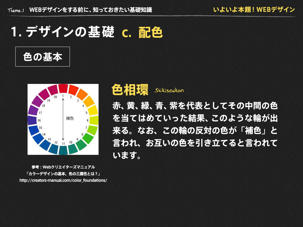 WE B デザインをする前に、 知っておきたい基礎知識 1 . デザインの基礎 色の基本 色相...