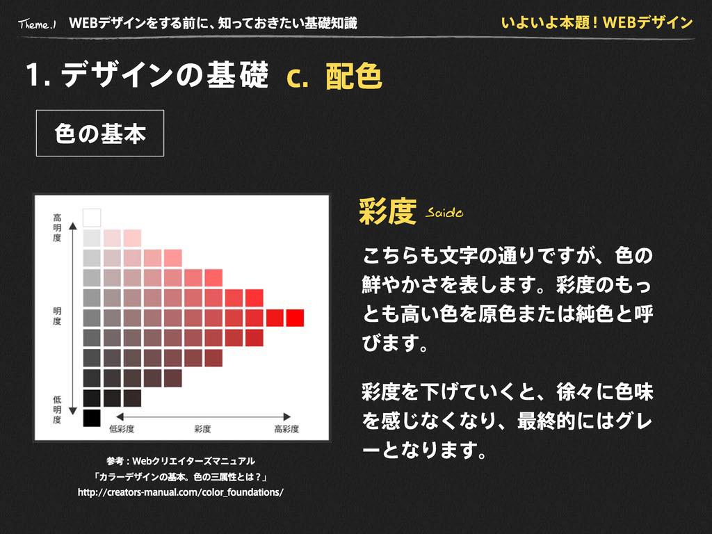 WE B デザインをする前に、 知っておきたい基礎知識 1 . デザインの基礎 色の基本 彩度...