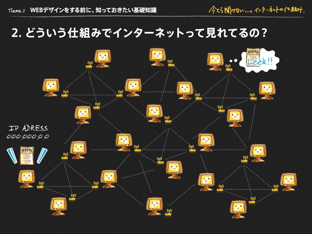 WE B デザインをする前に、 知っておきたい基礎知識 2 . どういう仕組みでインターネット...