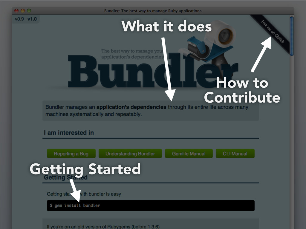 How to Contribute Getting Started What it does