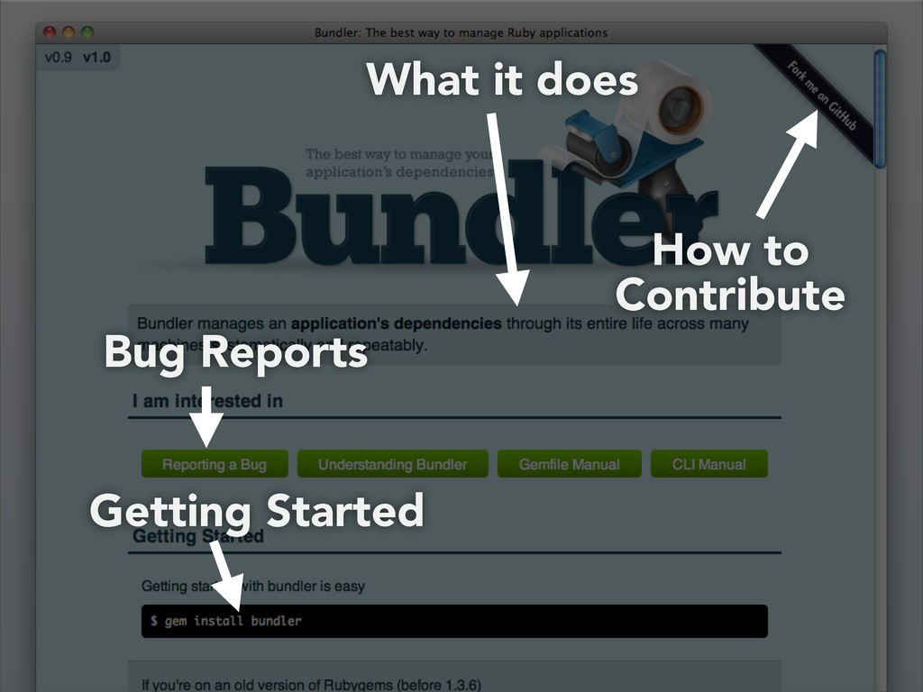 How to Contribute Bug Reports Getting Started W...