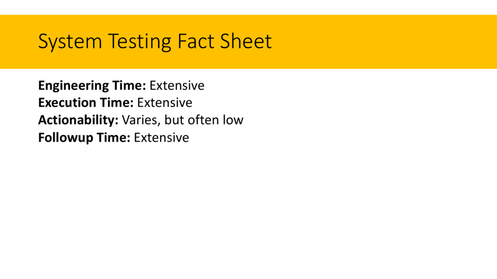 Engineering Time: Extensive Execution Time: Ext...