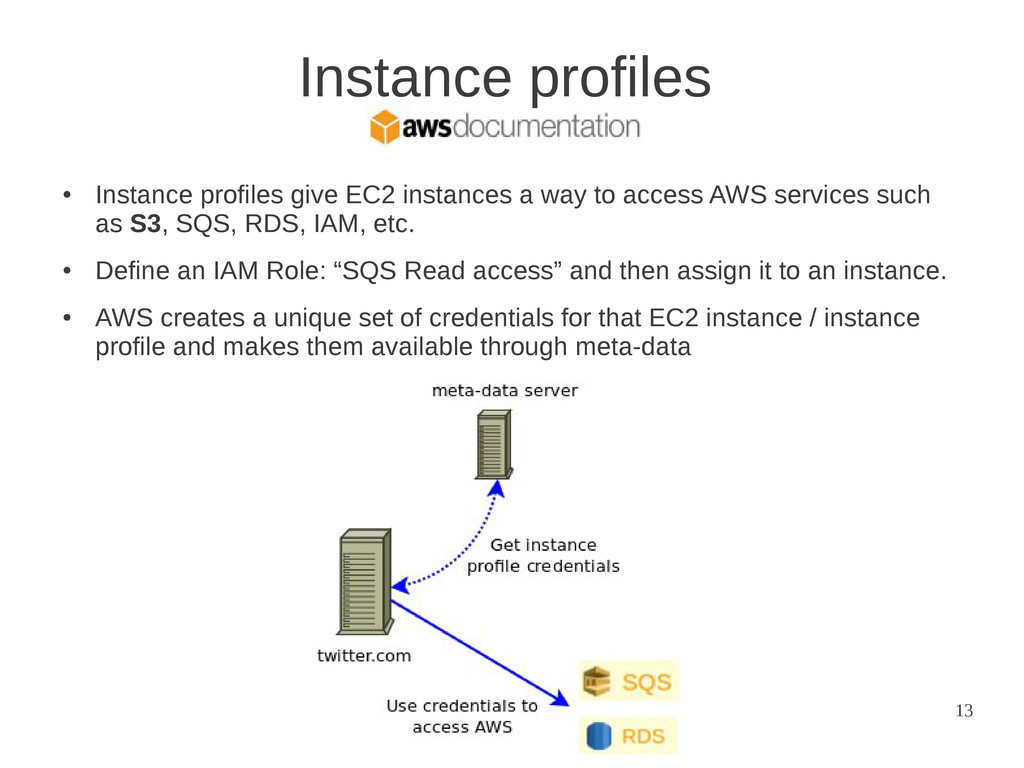 13 Instance profiles ● Instance profiles give E...